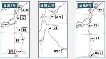 3 typhoons.jpg