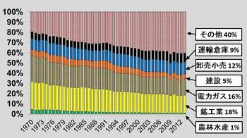 UN statistics 1.jpg