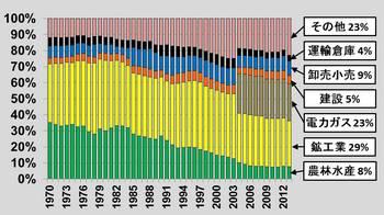 UN statistics 2.jpg