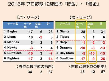 exciting NPB 01-2.jpg