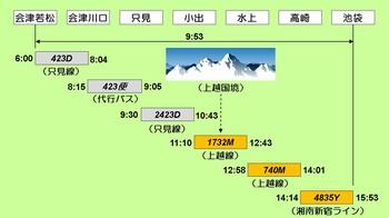 joetsu-line-401.jpg