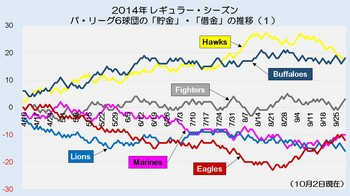 pacific league 2014-01.jpg