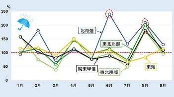 rainfall in a month-02.jpg